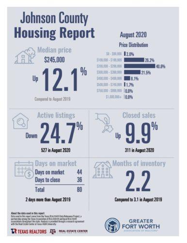 Johnson County Housing Report